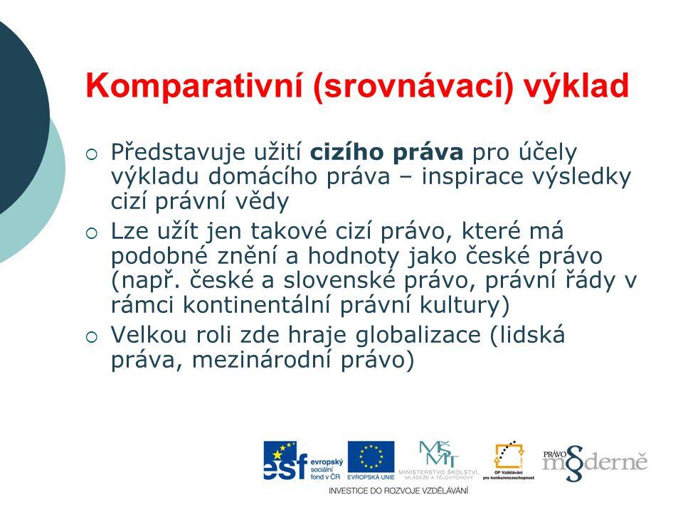 Komparativní (srovnávací) výklad  Představuje užití cizího práva pro účely výkladu domácího práva – inspirace výsledky cizí právní vědy  Lze užít jen takové cizí právo, které má podobné znění a hodnoty jako české právo (např.