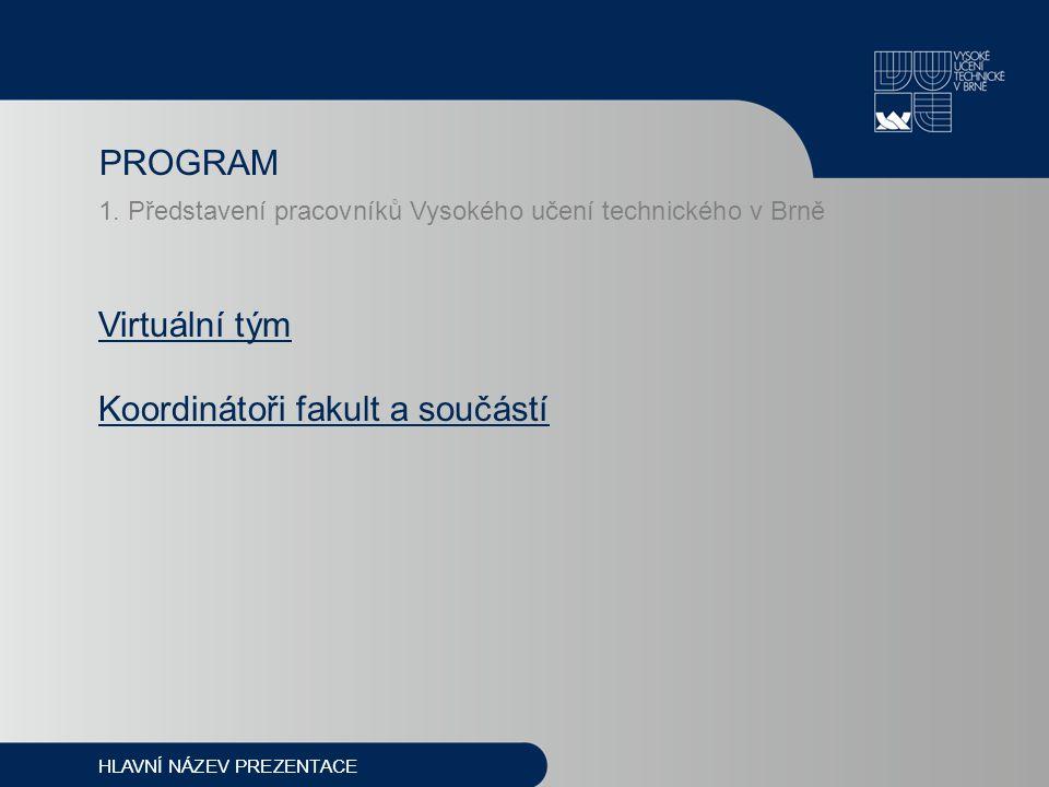 PROGRAM 1. Představení pracovníků Vysokého učení technického v Brně Virtuální tým Koordinátoři fakult a součástí HLAVNÍ NÁZEV PREZENTACE