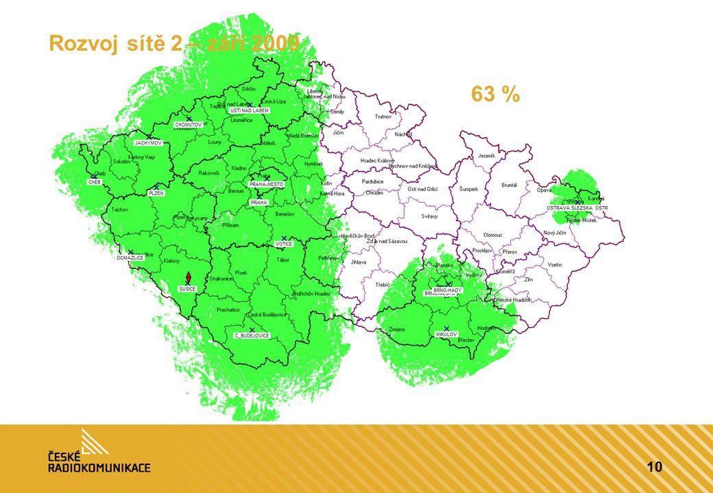 10 Rozvoj sítě 2 – září 2009 63 %