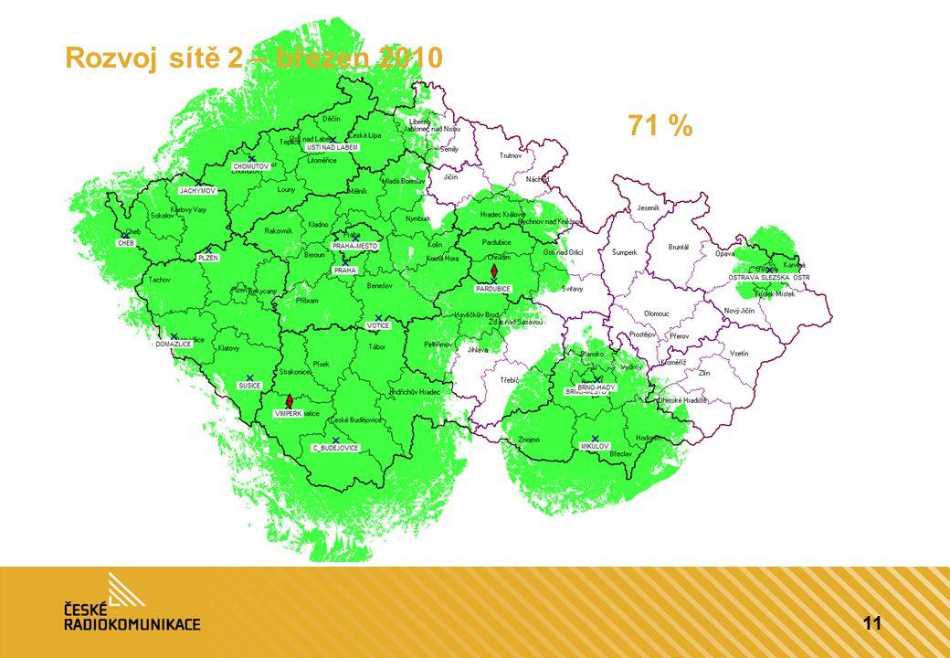 11 Rozvoj sítě 2 – březen 2010 71 %