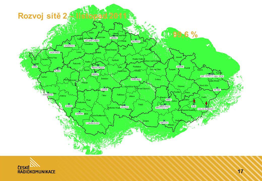 17 Rozvoj sítě 2 – listopad 2011 99,6 %