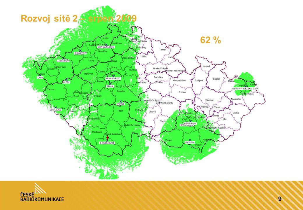 9 Rozvoj sítě 2 – srpen 2009 62 %