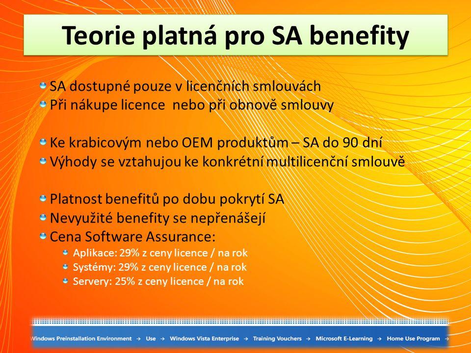 Teorie platná pro SA benefity SA dostupné pouze v licenčních smlouvách Při nákupe licence nebo při obnově smlouvy Ke krabicovým nebo OEM produktům – S