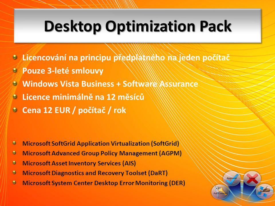 Licencování na principu předplatného na jeden počítač Pouze 3-leté smlouvy Windows Vista Business + Software Assurance Licence minimálně na 12 měsíců