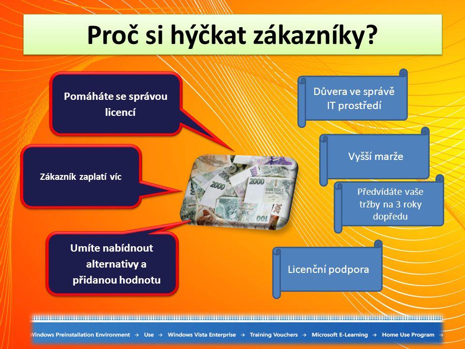 Proč si hýčkat zákazníky? Zákazník zaplatí víc Pomáháte se správou licencí Důvera ve správě IT prostředí Vyšší marže Licenční podpora Předvídáte vaše