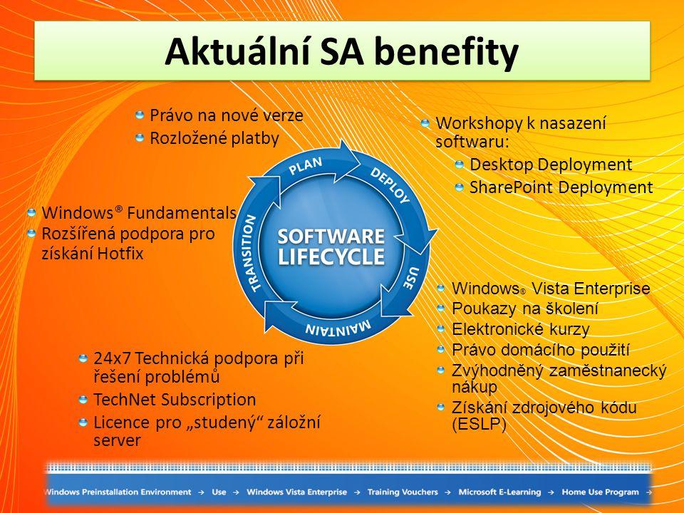 Právo na nové verze Rozložené platby Windows ® Vista Enterprise Poukazy na školení Elektronické kurzy Právo domácího použití Zvýhodněný zaměstnanecký