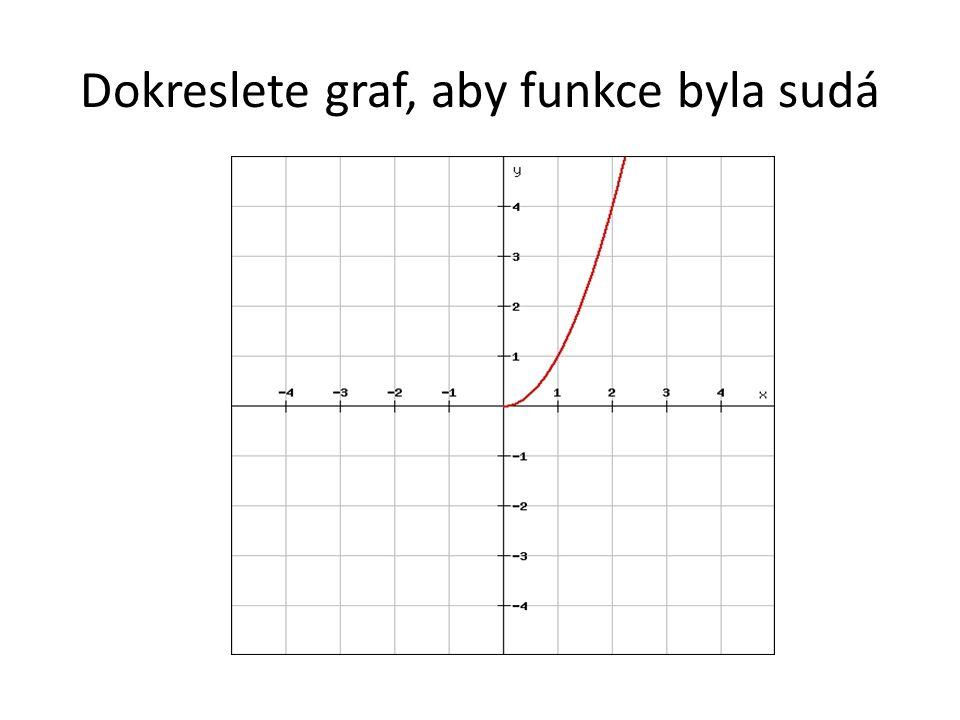 Dokreslete graf, aby funkce byla sudá