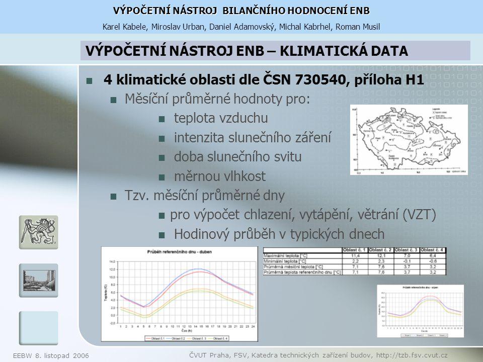 EEBW 8. listopad 2006 ČVUT Praha, FSV, Katedra technických zařízení budov, http://tzb.fsv.cvut.cz VÝPOČETNÍ NÁSTROJ ENB – KLIMATICKÁ DATA 4 klimatické