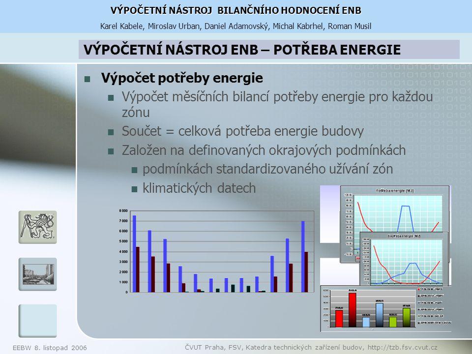 EEBW 8. listopad 2006 ČVUT Praha, FSV, Katedra technických zařízení budov, http://tzb.fsv.cvut.cz VÝPOČETNÍ NÁSTROJ ENB – POTŘEBA ENERGIE Výpočet potř