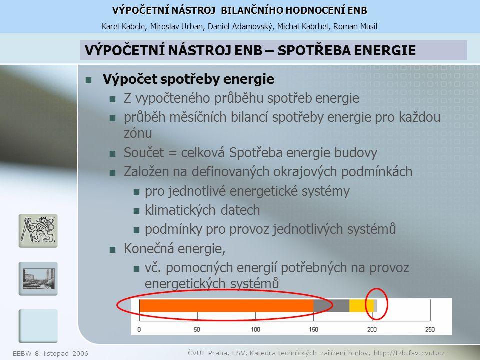 EEBW 8. listopad 2006 ČVUT Praha, FSV, Katedra technických zařízení budov, http://tzb.fsv.cvut.cz VÝPOČETNÍ NÁSTROJ ENB – SPOTŘEBA ENERGIE Výpočet spo