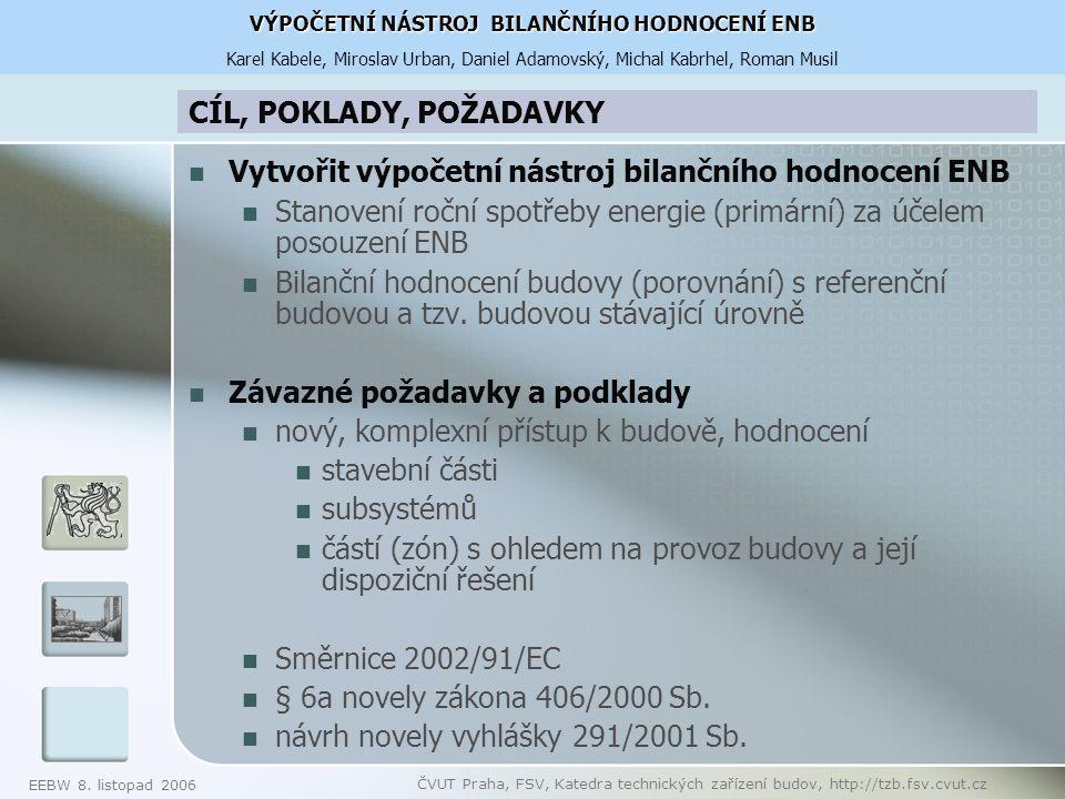 EEBW 8. listopad 2006 ČVUT Praha, FSV, Katedra technických zařízení budov, http://tzb.fsv.cvut.cz CÍL, POKLADY, POŽADAVKY Vytvořit výpočetní nástroj b