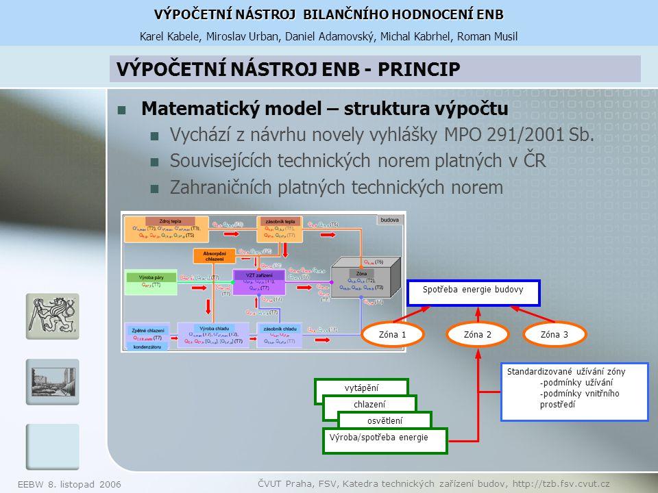 EEBW 8. listopad 2006 ČVUT Praha, FSV, Katedra technických zařízení budov, http://tzb.fsv.cvut.cz VÝPOČETNÍ NÁSTROJ ENB - PRINCIP Matematický model –