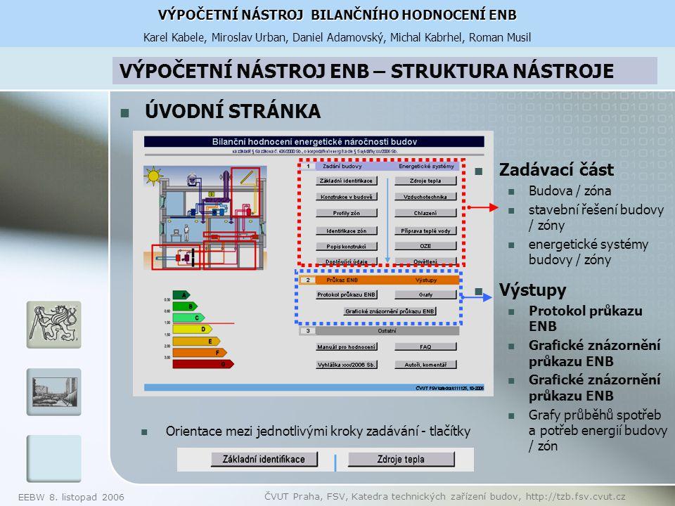 EEBW 8. listopad 2006 ČVUT Praha, FSV, Katedra technických zařízení budov, http://tzb.fsv.cvut.cz VÝPOČETNÍ NÁSTROJ ENB – STRUKTURA NÁSTROJE ÚVODNÍ ST