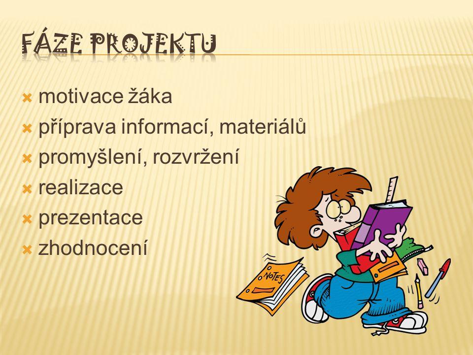  motivace žáka  příprava informací, materiálů  promyšlení, rozvržení  realizace  prezentace  zhodnocení
