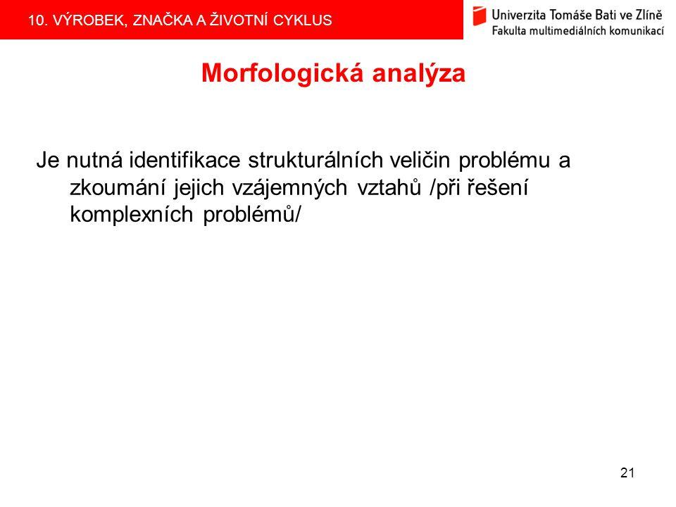 10. VÝROBEK, ZNAČKA A ŽIVOTNÍ CYKLUS 21 Morfologická analýza Je nutná identifikace strukturálních veličin problému a zkoumání jejich vzájemných vztahů