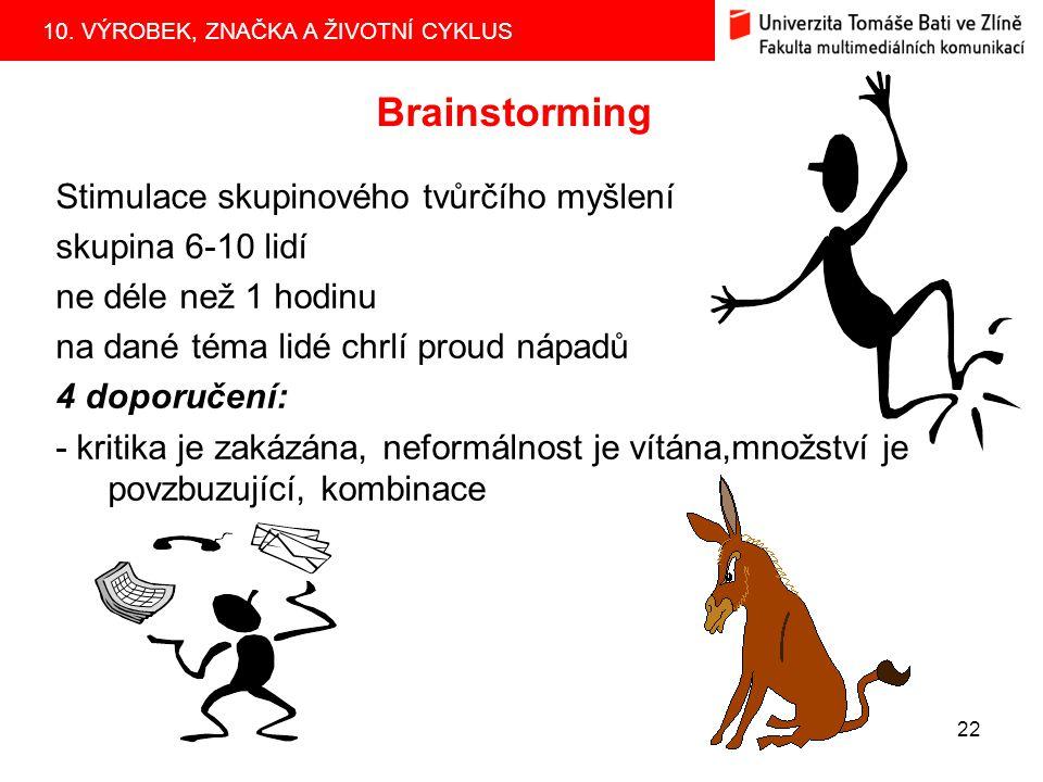 10. VÝROBEK, ZNAČKA A ŽIVOTNÍ CYKLUS 22 Brainstorming Stimulace skupinového tvůrčího myšlení skupina 6-10 lidí ne déle než 1 hodinu na dané téma lidé
