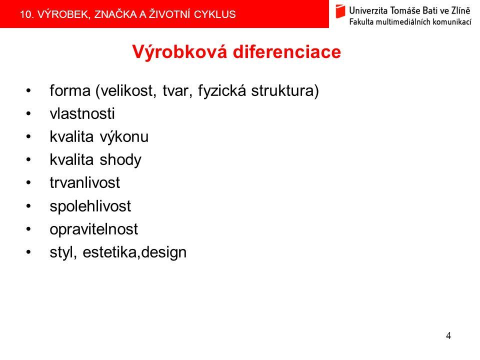 10. VÝROBEK, ZNAČKA A ŽIVOTNÍ CYKLUS 4 Výrobková diferenciace forma (velikost, tvar, fyzická struktura) vlastnosti kvalita výkonu kvalita shody trvanl