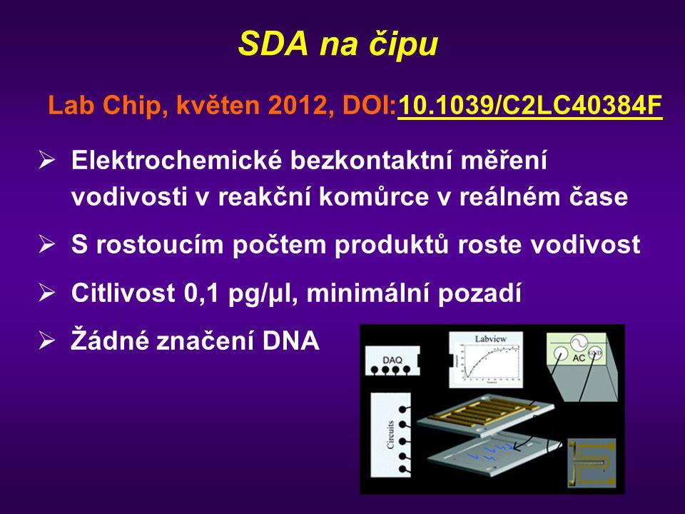 SDA na čipu Lab Chip, květen 2012, DOI:10.1039/C2LC40384F10.1039/C2LC40384F   Elektrochemické bezkontaktní měření vodivosti v reakční komůrce v reálném čase   S rostoucím počtem produktů roste vodivost   Citlivost 0,1 pg/μl, minimální pozadí   Žádné značení DNA