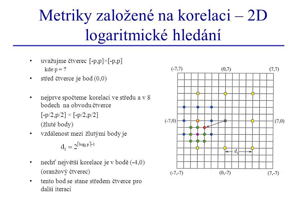 uvažujme čtverec [-p,p]×[-p,p] kde p = 7 střed čtverce je bod (0,0) nejprve spočteme korelaci ve středu a v 8 bodech na obvodu čtverce [-p/2,p/2] × [-p/2,p/2] (žluté body) vzdálenost mezi žlutými body je nechť největší korelace je v bodě (-4,0) (oranžový čtverec) tento bod se stane středem čtverce pro další iteraci Metriky založené na korelaci – 2D logaritmické hledání
