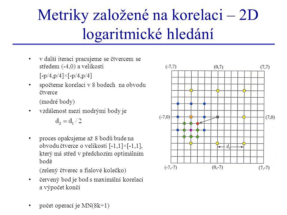 v další iteraci pracujeme se čtvercem se středem (-4,0) a velikosti [-p/4,p/4]×[-p/4,p/4] spočteme korelaci v 8 bodech na obvodu čtverce (modré body) vzdálenost mezi modrými body je proces opakujeme až 8 bodů bude na obvodu čtverce o velikosti [-1,1]×[-1,1], který má střed v předchozím optimálním bodě (zelený čtverec a fialové kolečko) červený bod je bod s maximální korelací a výpočet končí počet operací je MN(8k+1) Metriky založené na korelaci – 2D logaritmické hledání