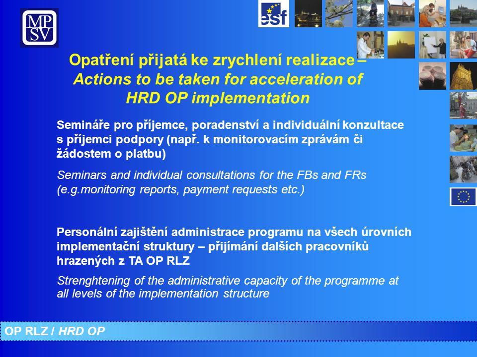 OP RLZ / HRD OP Opatření přijatá ke zrychlení realizace – Actions to be taken for acceleration of HRD OP implementation Semináře pro příjemce, poradenství a individuální konzultace s příjemci podpory (např.