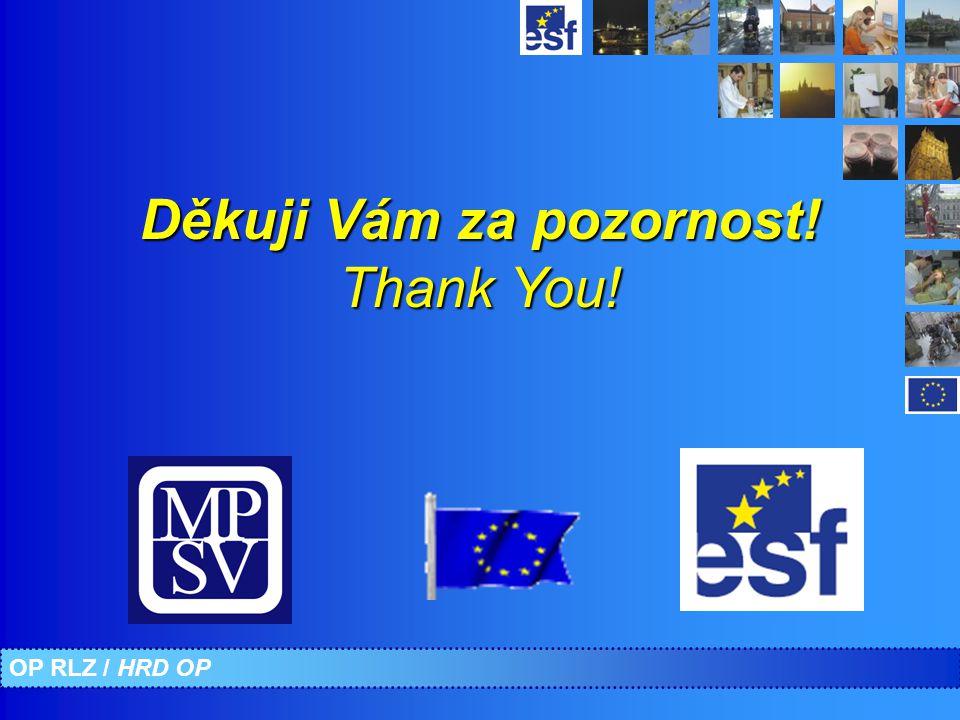 Děkuji Vám za pozornost! Thank You! OP RLZ / HRD OP