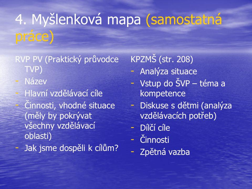 4. Myšlenková mapa (samostatná práce) RVP PV (Praktický průvodce TVP) - - Název - - Hlavní vzdělávací cíle - - Činnosti, vhodné situace (měly by pokrý
