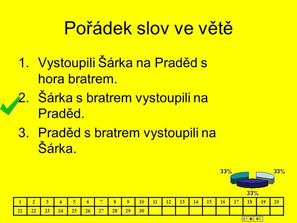 Pořádek slov ve větě 1.Vystoupili Šárka na Praděd s hora bratrem.