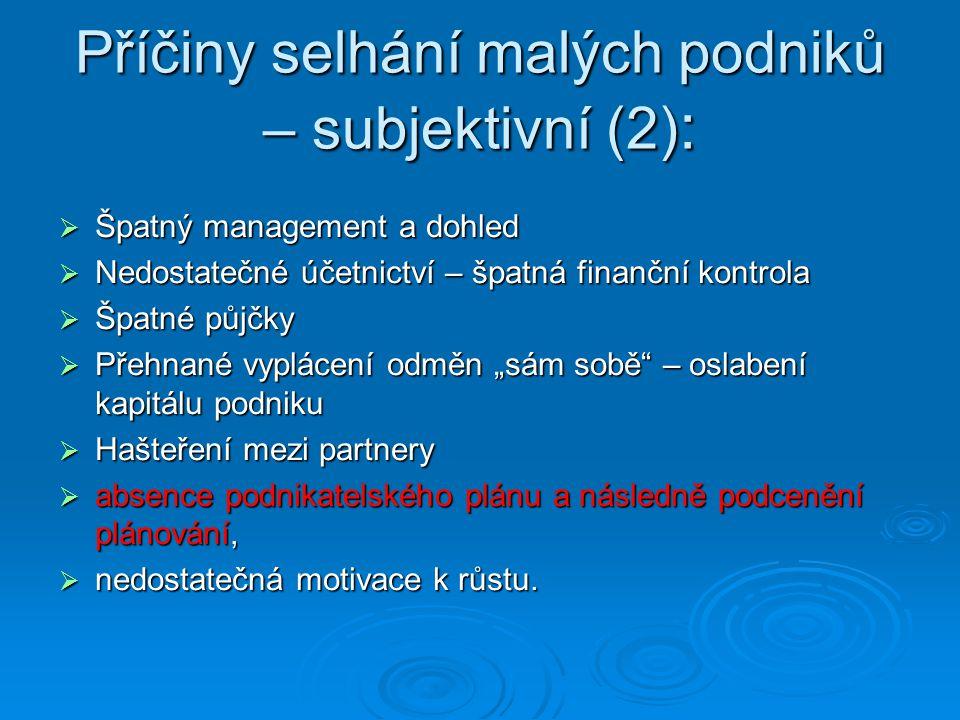 """Příčiny selhání malých podniků – subjektivní (2) :  Špatný management a dohled  Nedostatečné účetnictví – špatná finanční kontrola  Špatné půjčky  Přehnané vyplácení odměn """"sám sobě – oslabení kapitálu podniku  Hašteření mezi partnery  absence podnikatelského plánu a následně podcenění plánování,  nedostatečná motivace k růstu."""