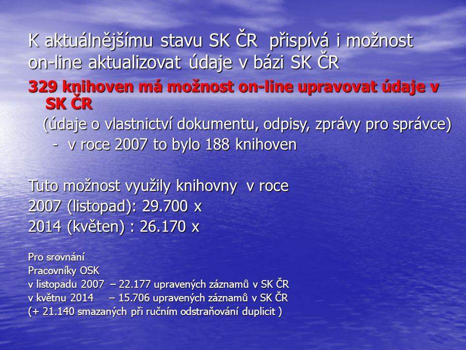 K aktuálnějšímu stavu SK ČR přispívá i možnost on-line aktualizovat údaje v bázi SK ČR 329 knihoven má možnost on-line upravovat údaje v SK ČR (údaje