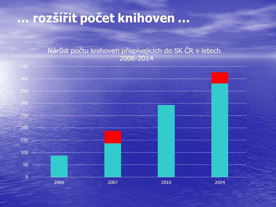 Prezentace nové koncepce na Seminářích účástníků SK ČR 2010 - Koncepce rozvoje knihoven ČR - 25.listopadu 2010 – Dr.