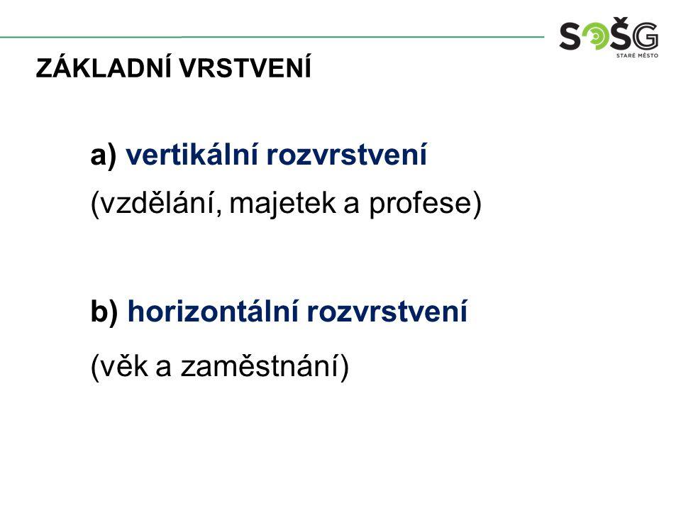 ZÁKLADNÍ VRSTVENÍ a) vertikální rozvrstvení (vzdělání, majetek a profese) b) horizontální rozvrstvení (věk a zaměstnání)