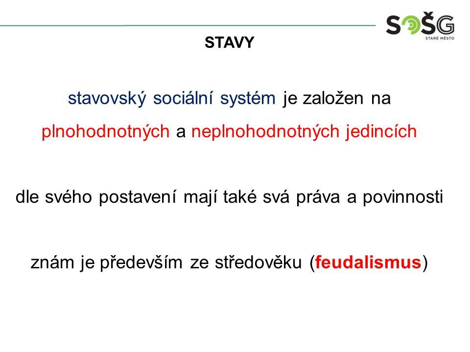 STAVY stavovský sociální systém je založen na plnohodnotných a neplnohodnotných jedincích dle svého postavení mají také svá práva a povinnosti znám je především ze středověku (feudalismus)