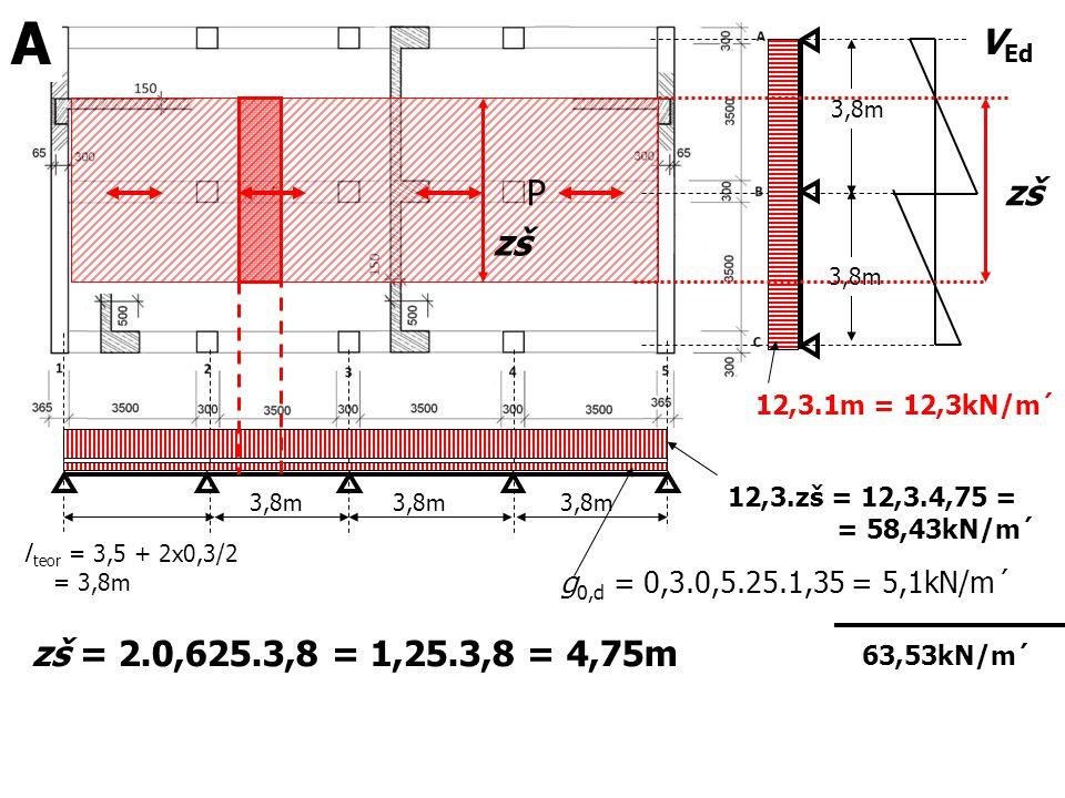 l teor = 5,6 + 2x0,3/2 = 5,9m 18,3.1m = 18,3kN/m´ P 3,8m zš = 2,95m zš = 2.0,5.3,8 = 3,8m 59,1kN/m´ zatížení z průvlaku do pilíře z jednoho patra: 59,1.3,8 = 224,6kN vlastní tíha pilíře: 0,3.0,3.(4,2-0,5).18.1,35 = 8,1kN CELKEM z jednoho patra 224,6+8,1 = 232,7kN N Ed = 3.