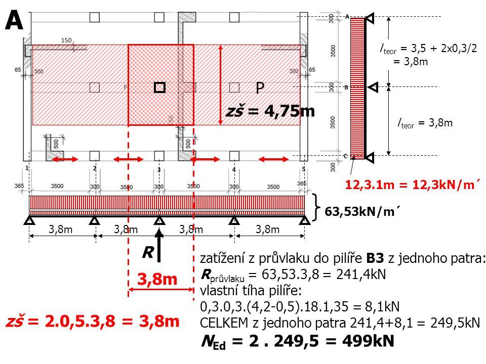 12,3.1m = 12,3kN/m´ P 3,8m zš = 4,75m zš = 2.0,5.3,8 = 3,8m zatížení z desky do pilíře B3 z jednoho patra: 12,3kN/m 2.18,05m 2 = 222kN vlastní tíha průvlaku 5,1kN/m´.3,8m = 19,4kN vlastní tíha pilíře: 0,3.0,3.(4,2-0,5).18.1,35 = 8,1kN z jednoho patra 222+19,4+8,1 = 249,5kN N Ed = 2.