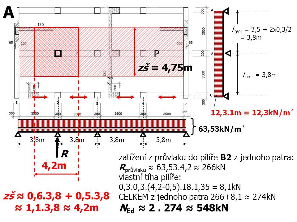 12,3.1m = 12,3kN/m´ P 3,8m zš = 4,75m zš ≈ 0,6.3,8 + 0,5.3,8 ≈ 1,1.3,8 ≈ 4,2m 63,53kN/m´ zatížení z průvlaku do pilíře B2 z jednoho patra: R průvlaku