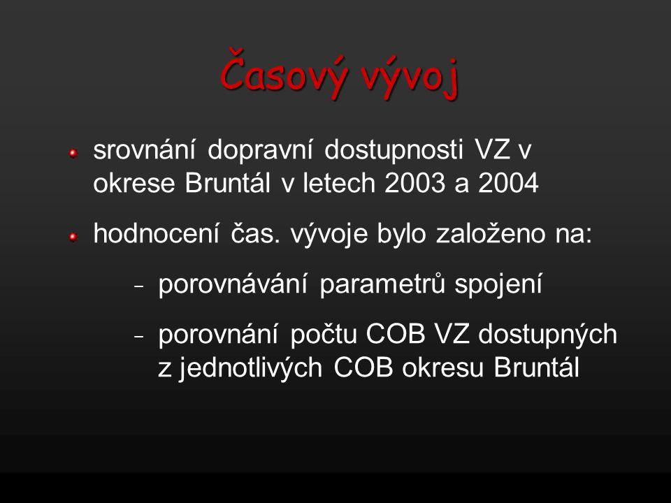 Časový vývoj srovnání dopravní dostupnosti VZ v okrese Bruntál v letech 2003 a 2004 hodnocení čas. vývoje bylo založeno na: − porovnávání parametrů sp