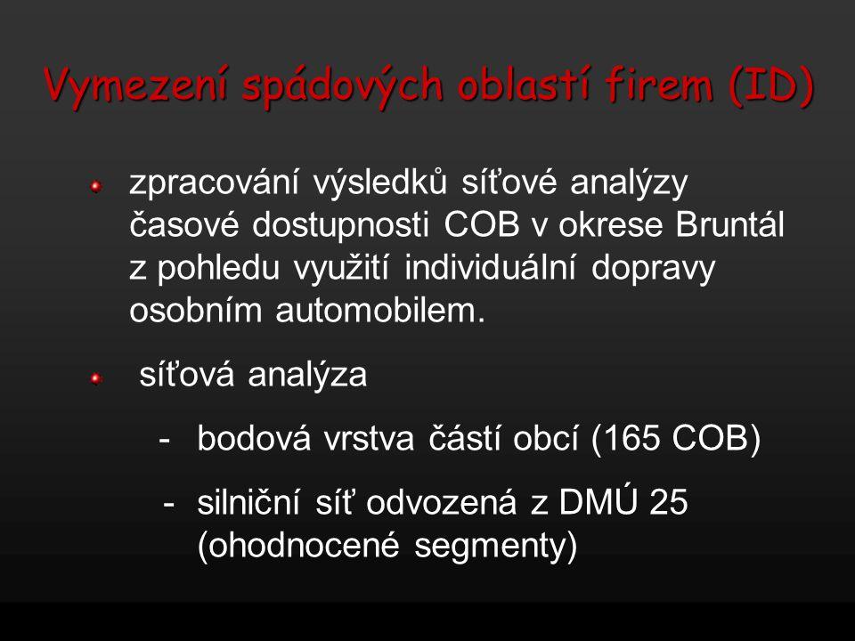 zpracování výsledků síťové analýzy časové dostupnosti COB v okrese Bruntál z pohledu využití individuální dopravy osobním automobilem. síťová analýza