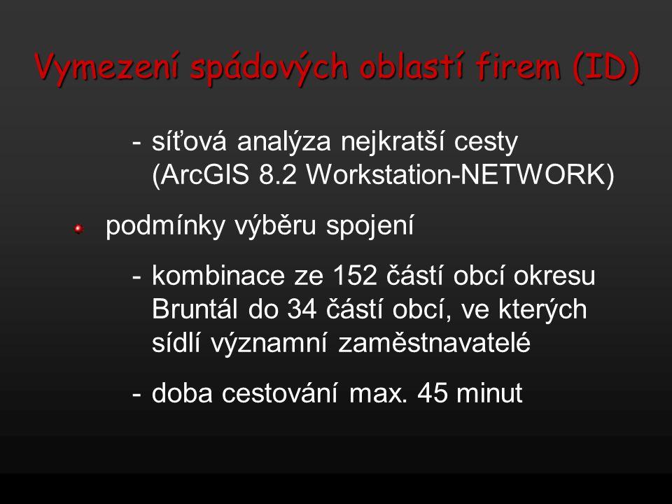 -síťová analýza nejkratší cesty (ArcGIS 8.2 Workstation-NETWORK) podmínky výběru spojení -kombinace ze 152 částí obcí okresu Bruntál do 34 částí obcí,
