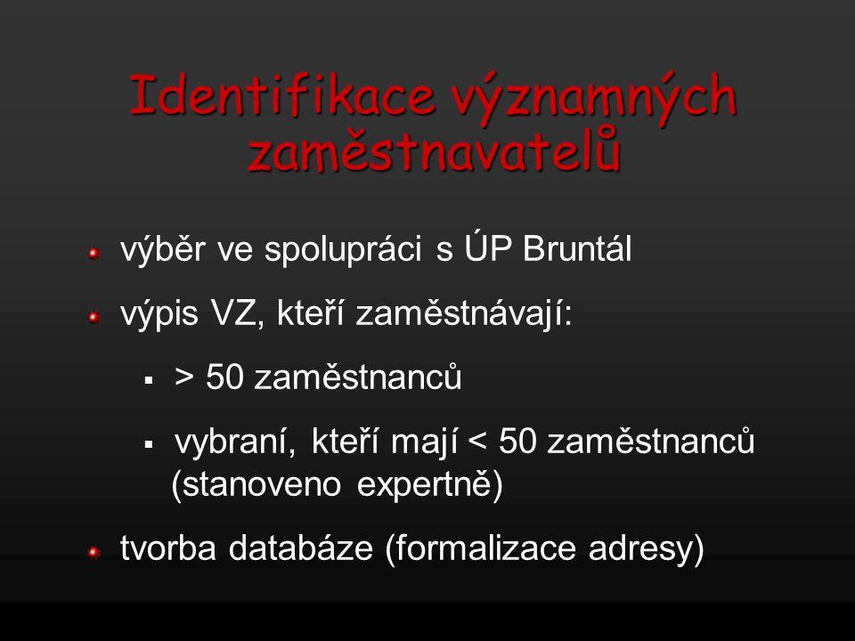 Časový vývoj srovnání dopravní dostupnosti VZ v okrese Bruntál v letech 2003 a 2004 hodnocení čas.