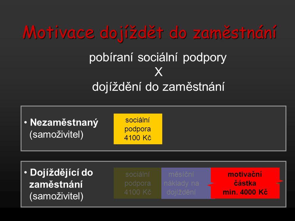 PČMV Motivace dojíždět do zaměstnání pobíraní sociální podpory X dojíždění do zaměstnání sociální podpora 4100 Kč sociální podpora 4100 Kč sociální po