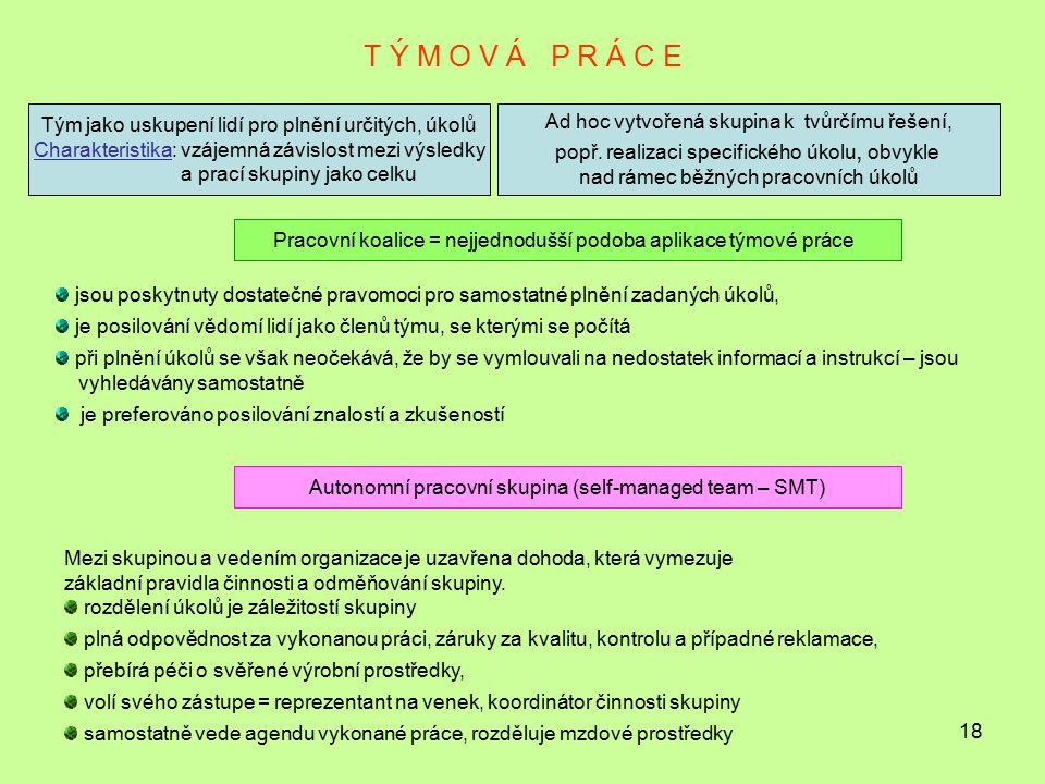 18 T Ý M O V Á P R Á C E jsou poskytnuty dostatečné pravomoci pro samostatné plnění zadaných úkolů, je posilování vědomí lidí jako členů týmu, se kterými se počítá při plnění úkolů se však neočekává, že by se vymlouvali na nedostatek informací a instrukcí – jsou vyhledávány samostatně je preferováno posilování znalostí a zkušeností Pracovní koalice = nejjednodušší podoba aplikace týmové práce Autonomní pracovní skupina (self-managed team – SMT) Mezi skupinou a vedením organizace je uzavřena dohoda, která vymezuje základní pravidla činnosti a odměňování skupiny.