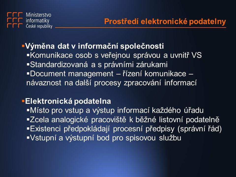 Prostředí elektronické podatelny  Výměna dat v informační společnosti  Komunikace osob s veřejnou správou a uvnitř VS  Standardizovaná a s právními zárukami  Document management – řízení komunikace – návaznost na další procesy zpracování informací  Elektronická podatelna  Místo pro vstup a výstup informací každého úřadu  Zcela analogické pracoviště k běžné listovní podatelně  Existenci předpokládají procesní předpisy (správní řád)  Vstupní a výstupní bod pro spisovou službu