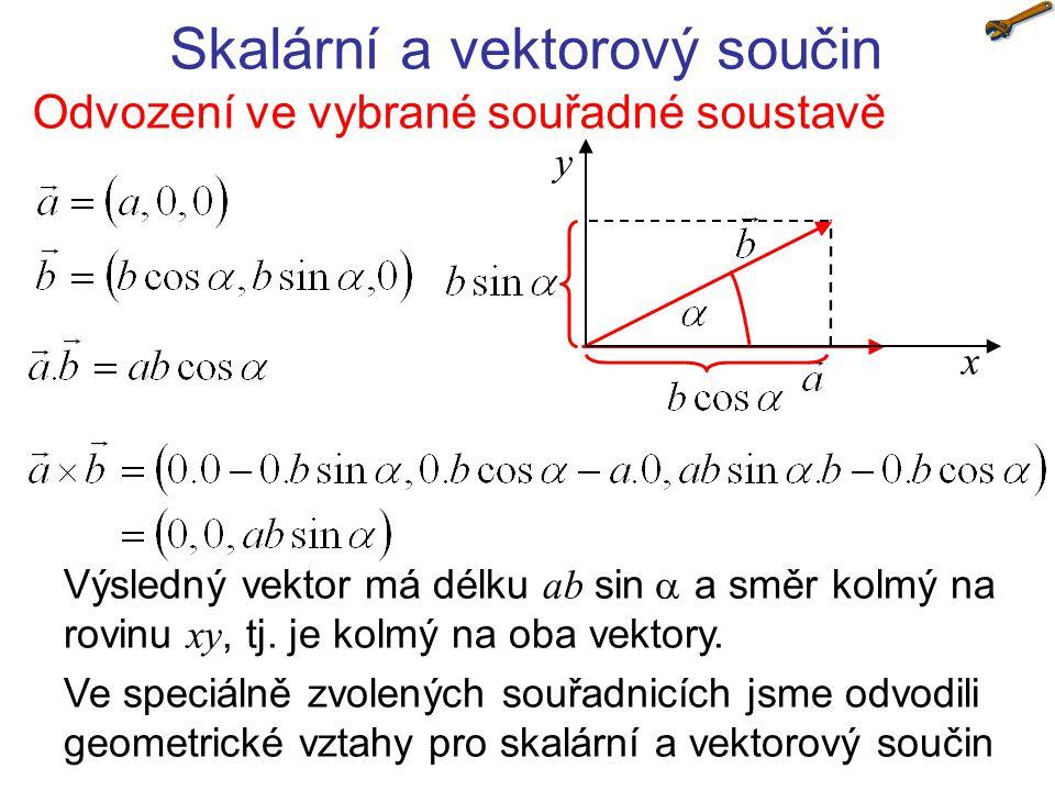 Skalární a vektorový součin Odvození ve vybrané souřadné soustavě x y Výsledný vektor má délku ab sin  a směr kolmý na rovinu xy, tj. je kolmý na ob