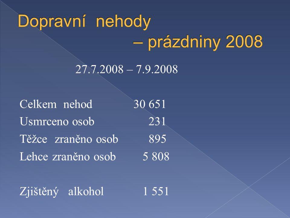 27.7.2008 – 7.9.2008 Celkem nehod30 651 Usmrceno osob 231 Těžce zraněno osob 895 Lehce zraněno osob 5 808 Zjištěný alkohol 1 551