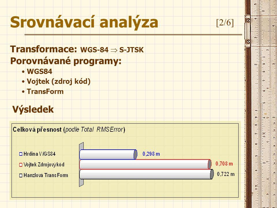17 Srovnávací analýza [2/6] Transformace: WGS-84  S-JTSK Porovnávané programy: WGS84 Vojtek (zdroj kód) TransForm Výsledek