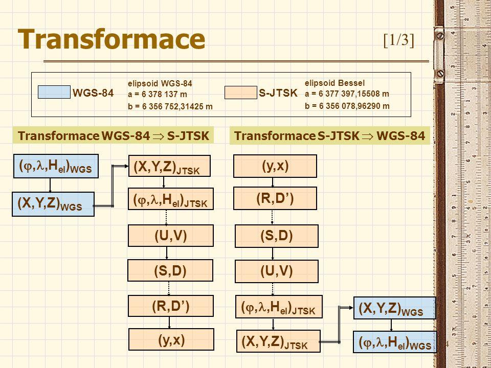 5 Transformace [2/3] Transformace ETRS-89  S-JTSKTransformace S-JTSK  ETRS-89 elipsoid GRS-80 a = 6 378 137 m b = 6 356 752,31414 m elipsoid Bessel a = 6 377 397,15508 m b = 6 356 078,96290 m ETRS-89 S-JTSK ( ,,H el ) ETRS (X,Y,Z) ETRS ( ,,H el ) JTSK (U,V) (S,D) (R,D') (y,x) (X,Y,Z) JTSK ( ,,H el ) JTSK (U,V) (S,D) (R,D') (y,x) ( ,,H el ) ETRS (X,Y,Z) ETRS (X,Y,Z) JTSK