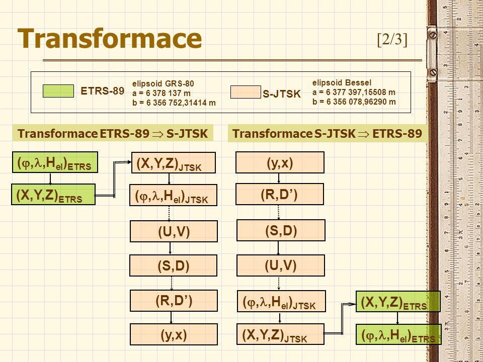 6 elipsoid Krasovského a = 6 378 245 m b = 6 356 863,01877 m elipsoid Bessel a = 6 377 397,15508 m b = 6 356 078,96290 m Transformace [3/3] Transformace S-42  S-JTSK S-42 S-JTSK ( ,,H el ) JTSK (U,V) (S,D) (R,D') (y,x) ( ,,H el ) S42 (X,Y,Z) S42 (X,Y,Z) JTSK (x,y) Transformace S-JTSK  S-42 ( ,,H el ) JTSK (U,V) (S,D) (R,D') (y,x) ( ,,H el ) S42 (X,Y,Z) S42 (X,Y,Z) JTSK (x,y)
