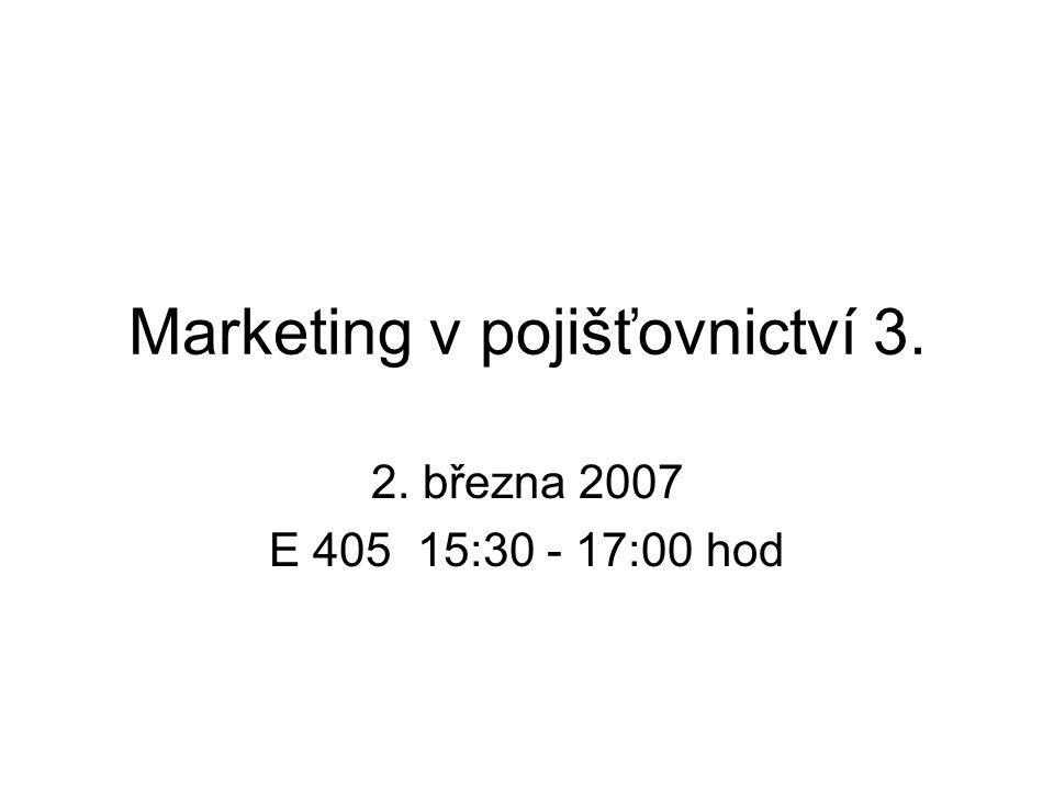Název tématického celku: Podoby marketingových koncepcí v pojišťovnictví Cíl: Objasnit vztahy mezi nabídkou pojistných produktů, poptávkou po nich, směnou a nabízeným užitkem pro zákazníka v podmínkách konkurence na pojistném trhu