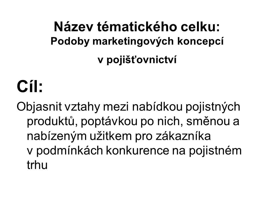 """Testovací otázka č.4 Byly probrány různé typy podob """"marketingového řízení."""
